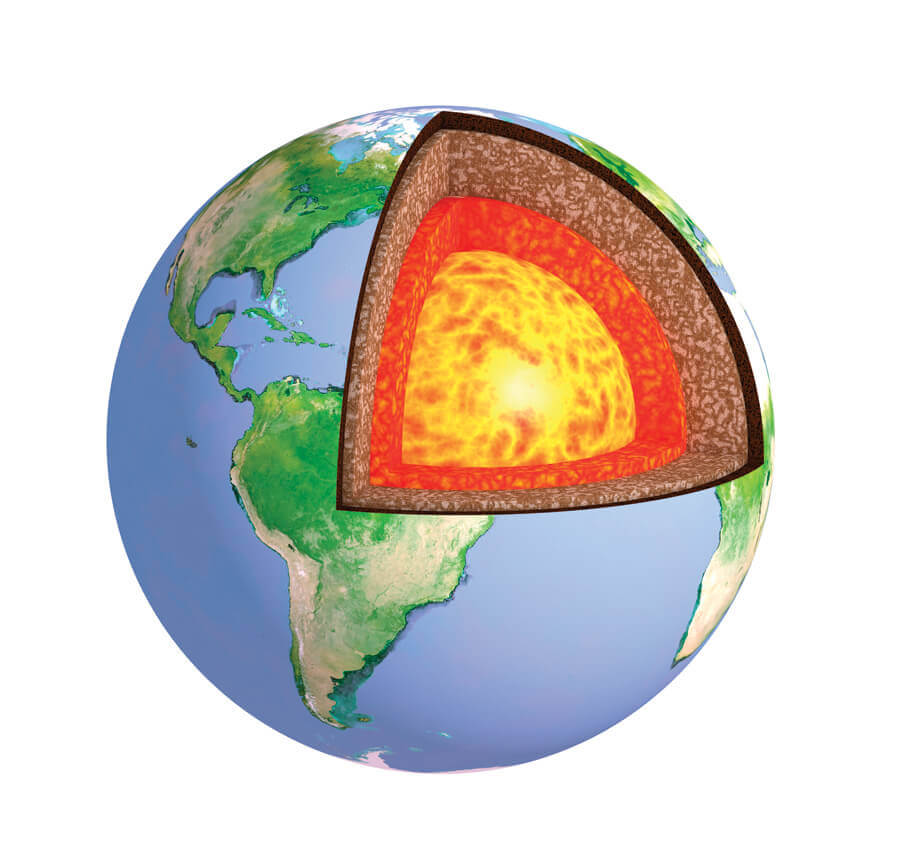 A diagram depicting the 5 layers of the Earth