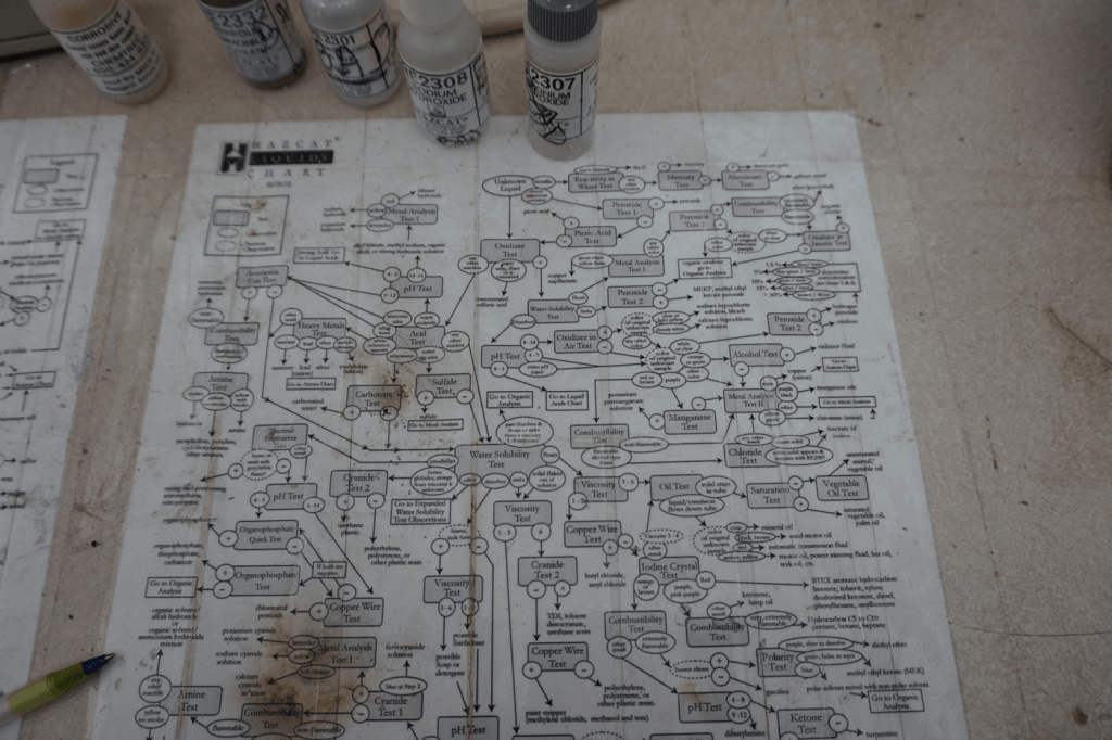 The HazCat chart that helps Chris and his team identify unknown chemicals.