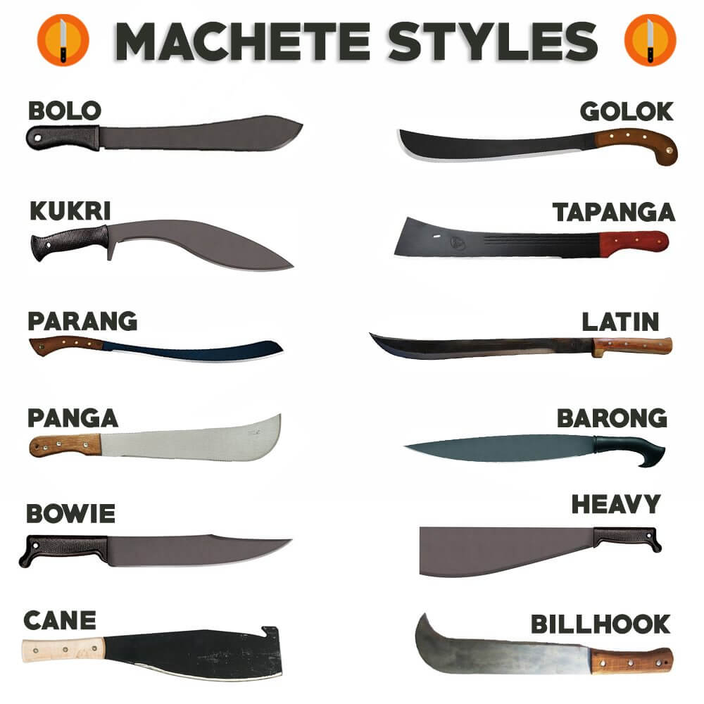 Clever Hack How To Choose A Survival Machete American