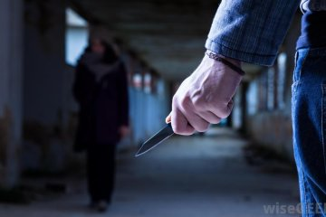 Avoid Being a Statistic: How Muggers Pick Their Victims