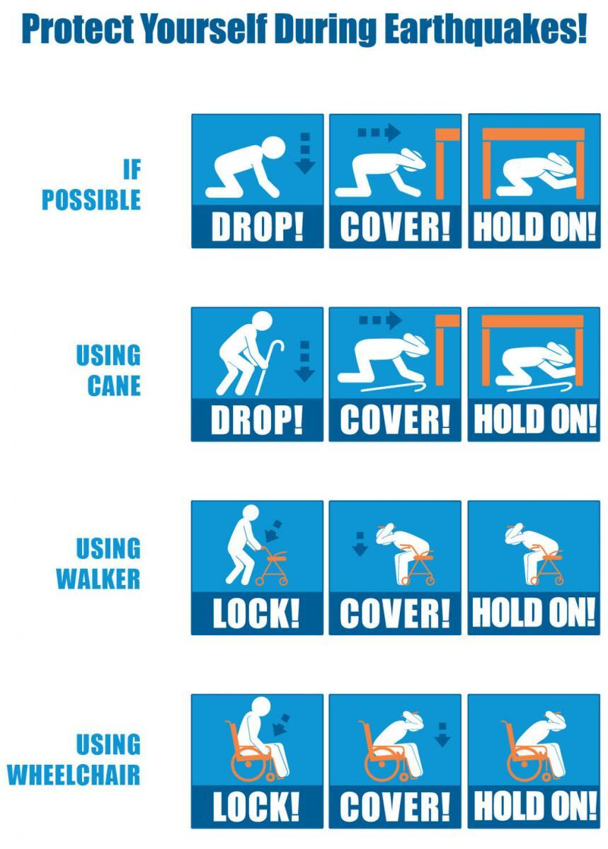 Infographic showing how to do Drop, Cover and Hold On when earthquake strikes