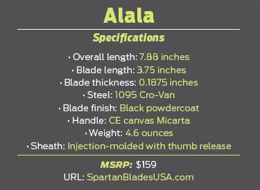 Alala Specifications